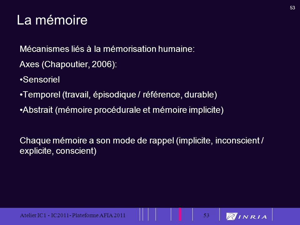 53 Atelier IC1 - IC2011- Plateforme AFIA 201153 La mémoire Mécanismes liés à la mémorisation humaine: Axes (Chapoutier, 2006): Sensoriel Temporel (tra