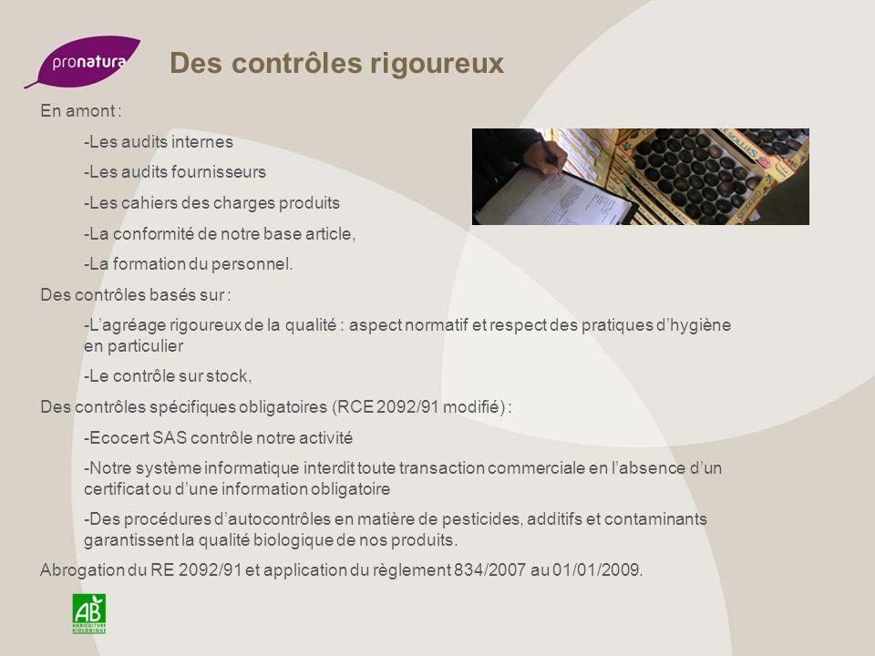Nos engagements dans la filière bio Pro Natura est membre actif des instances suivantes : -Le Comité consultatif européen de lAgriculture biologique -La Commission nationale bio de lINAO (Institut national de lOrigine et de Qualité) -Les Comités dEcocert : comité bio, comité EurepGap, comité délégué analyse, Comité IFS/BRC -Le Conseil dadministration de FLO Cert : commerce équitable, Fairtrade Labelling Organization -Le Comité Bio dInterfel -Le Conseil dadministration du GRAB (Groupe de recherche en Agriculture Biologique) -Le Conseil dadministration de lITAB (Institut Technique de lAgriculture Biologique) -Membre du PEIFL (Pôle Européen de lInnovation Fruits et Légumes) -Le Conseil dadministration de la CSIF (Chambre syndicale des Importateurs Français) -Le bureau du SYNABIO ( Syndicat des Transformateurs et distributeurs Bio)