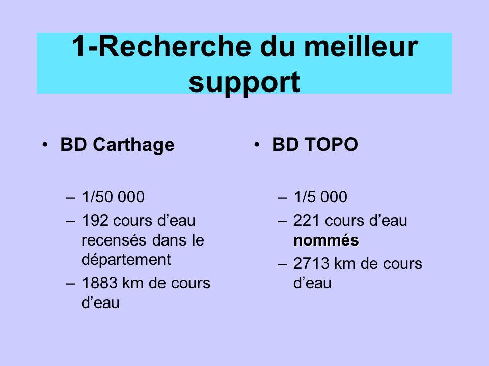 1-Recherche du meilleur support BD Carthage –1/50 000 –192 cours deau recensés dans le département –1883 km de cours deau BD TOPO –1/5 000 nommés –221 cours deau nommés –2713 km de cours deau