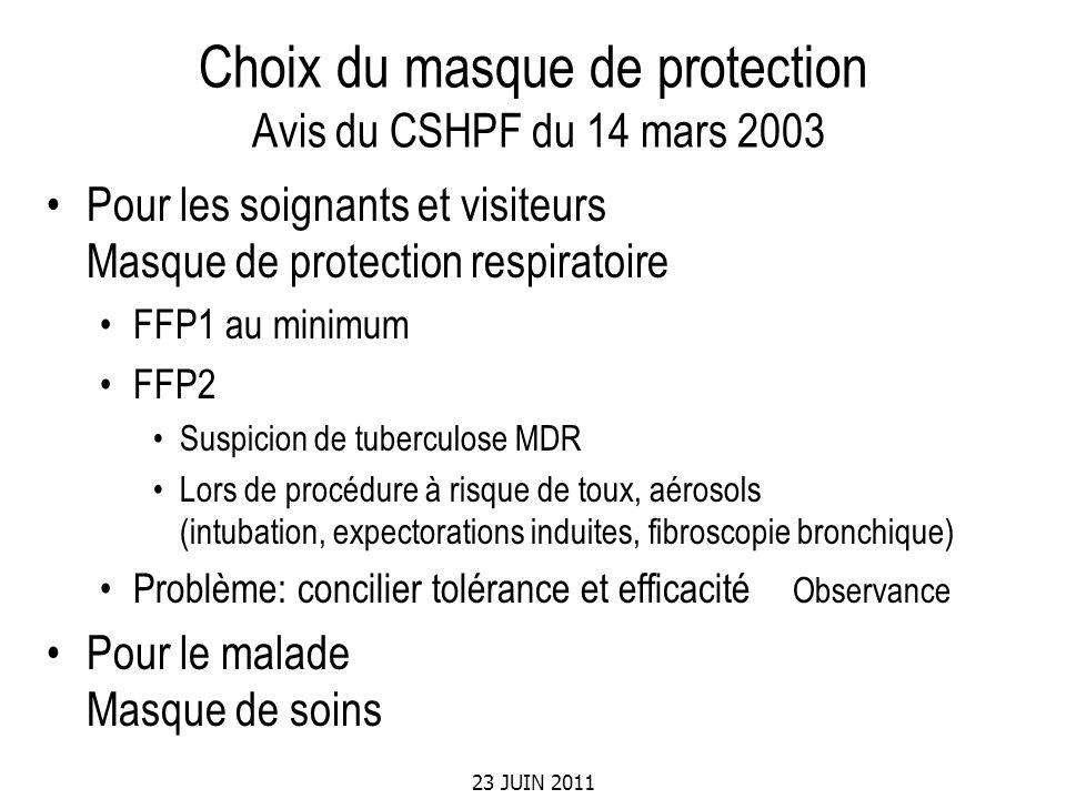 23 JUIN 2011 Choix du masque de protection Avis du CSHPF du 14 mars 2003 Pour les soignants et visiteurs Masque de protection respiratoire FFP1 au min