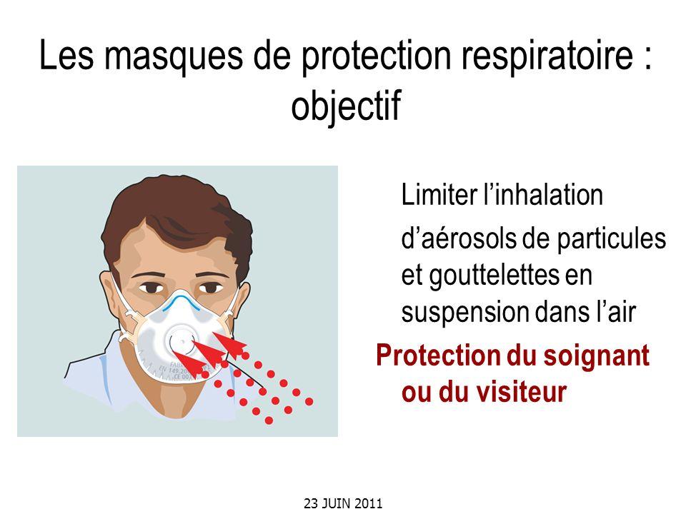 23 JUIN 2011 Les masques de protection respiratoire : objectif Limiter linhalation daérosols de particules et gouttelettes en suspension dans lair Pro