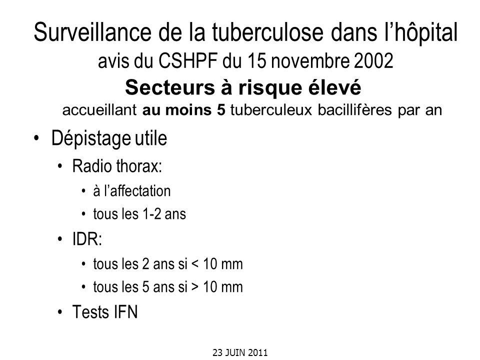 23 JUIN 2011 Surveillance de la tuberculose dans lhôpital avis du CSHPF du 15 novembre 2002 Secteurs à risque élevé accueillant au moins 5 tuberculeux