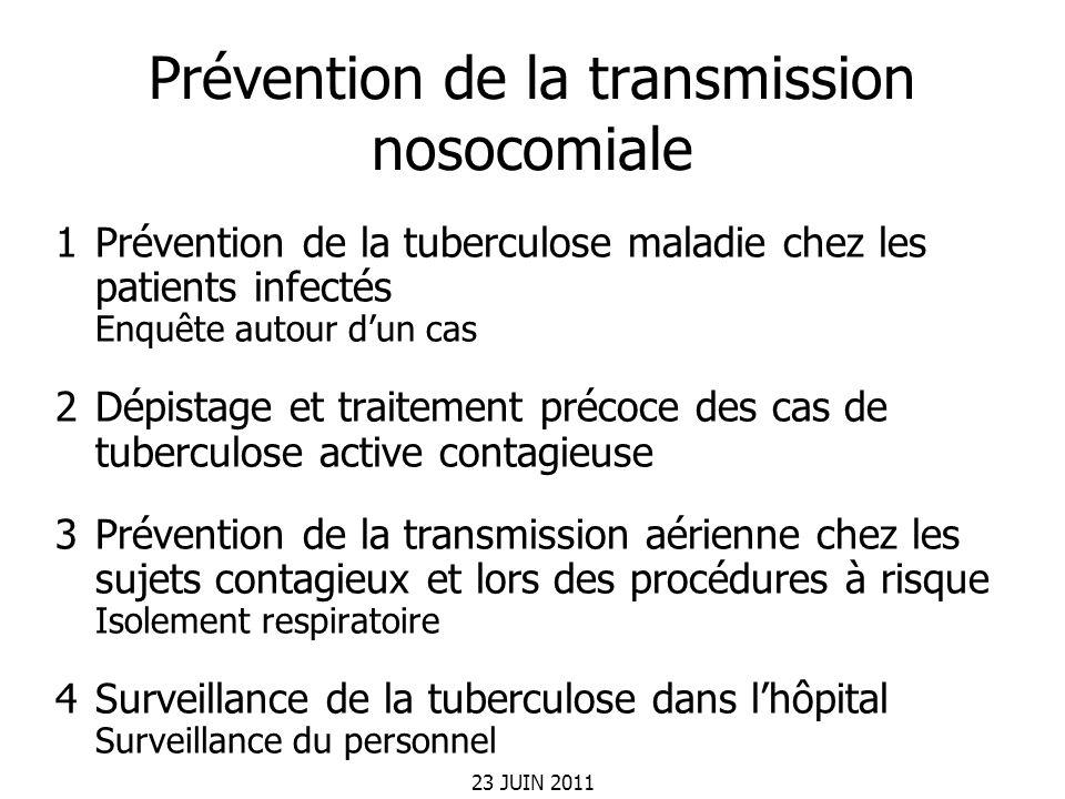 23 JUIN 2011 Prévention de la transmission nosocomiale 1Prévention de la tuberculose maladie chez les patients infectés Enquête autour dun cas 2Dépist