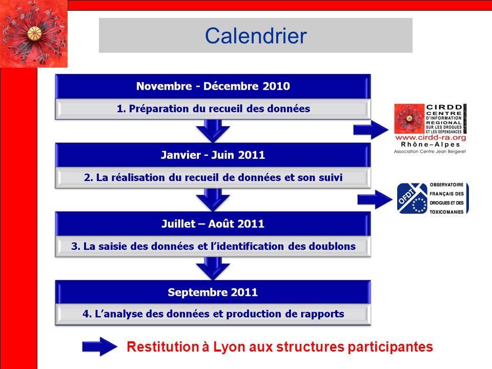 Calendrier Restitution à Lyon aux structures participantes