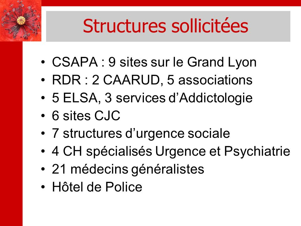 Structures sollicitées CSAPA : 9 sites sur le Grand Lyon RDR : 2 CAARUD, 5 associations 5 ELSA, 3 services dAddictologie 6 sites CJC 7 structures durg