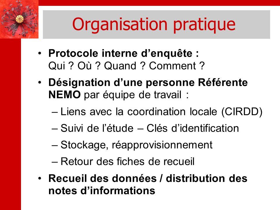 Organisation pratique Protocole interne denquête : Qui ? Où ? Quand ? Comment ? Désignation dune personne Référente NEMO par équipe de travail : –Lien