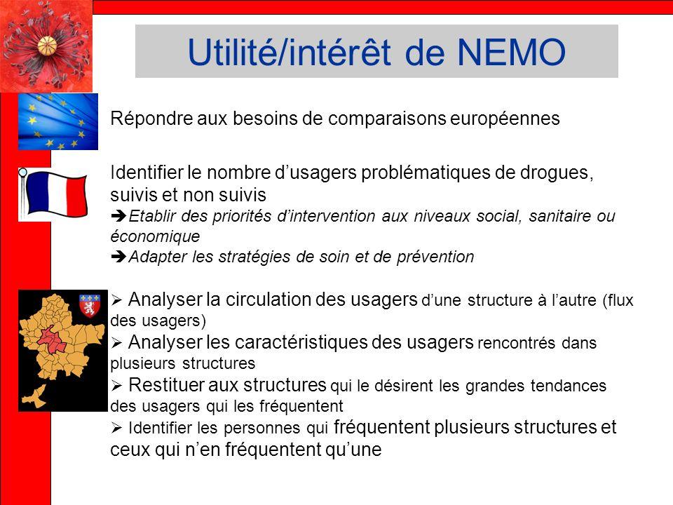 Utilité/intérêt de NEMO Répondre aux besoins de comparaisons européennes Identifier le nombre dusagers problématiques de drogues, suivis et non suivis