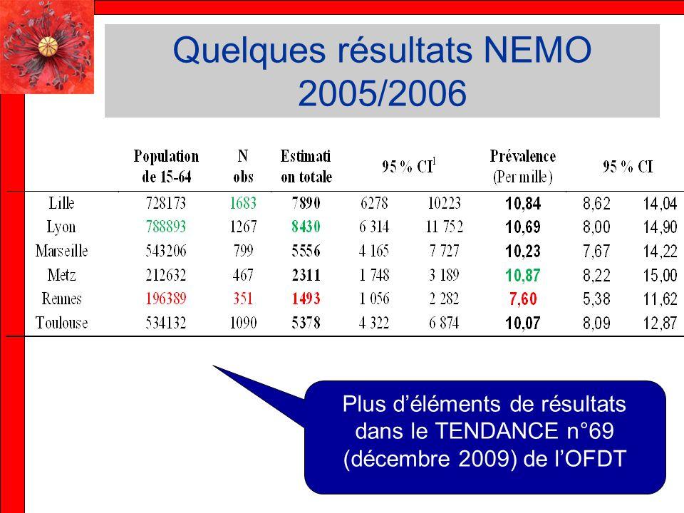 Plus déléments de résultats dans le TENDANCE n°69 (décembre 2009) de lOFDT