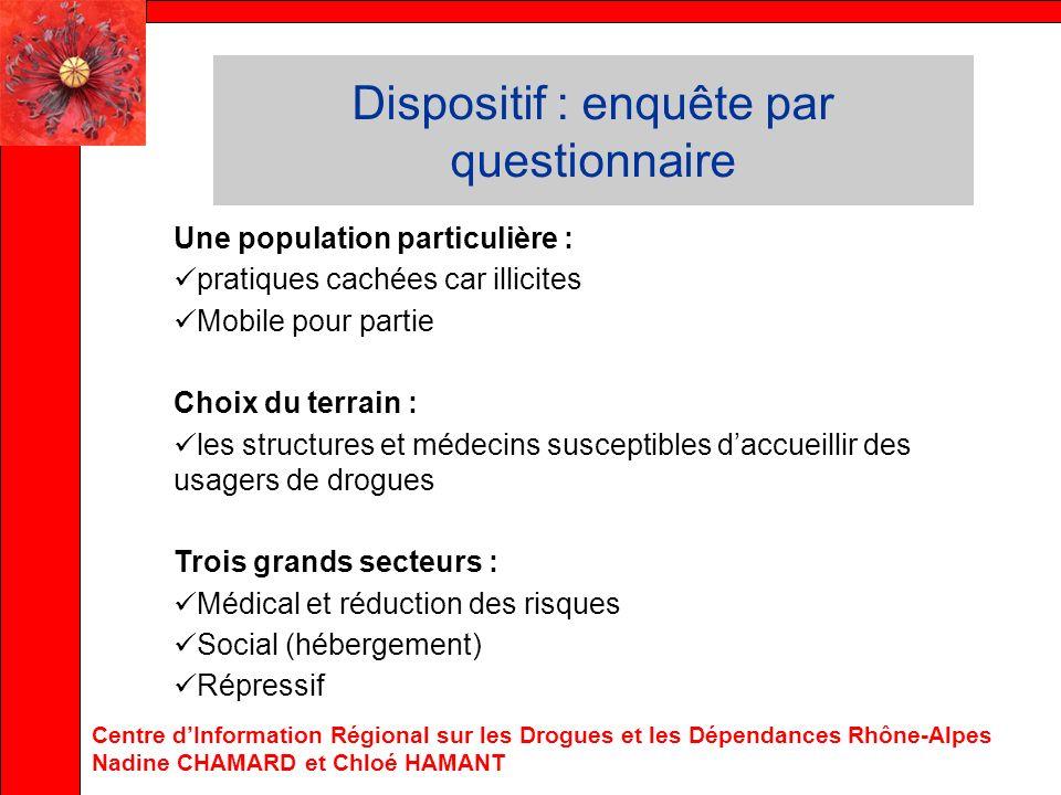 Dispositif : enquête par questionnaire Centre dInformation Régional sur les Drogues et les Dépendances Rhône-Alpes Nadine CHAMARD et Chloé HAMANT Une