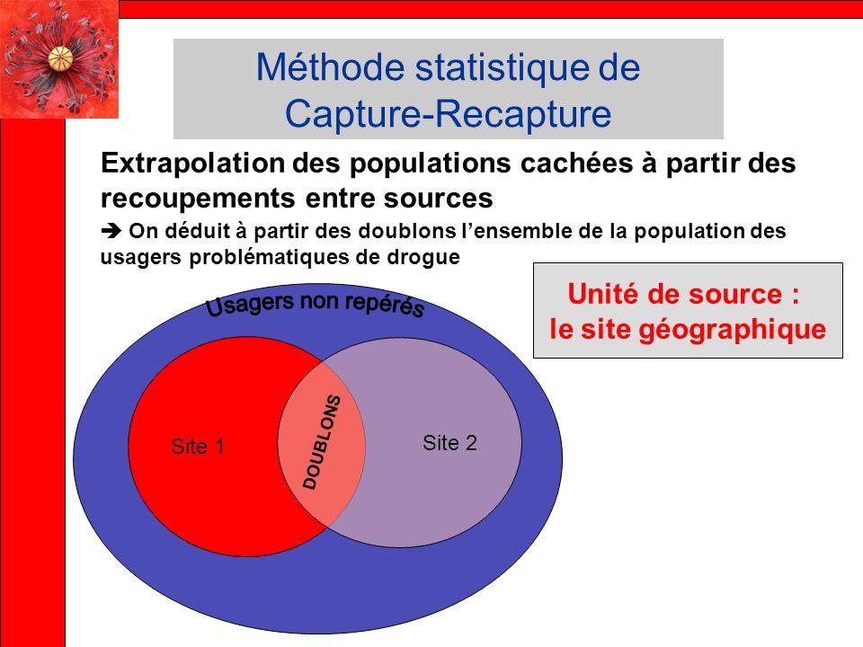 Méthode statistique de Capture-Recapture Extrapolation des populations cachées à partir des recoupements entre sources On déduit à partir des doublons
