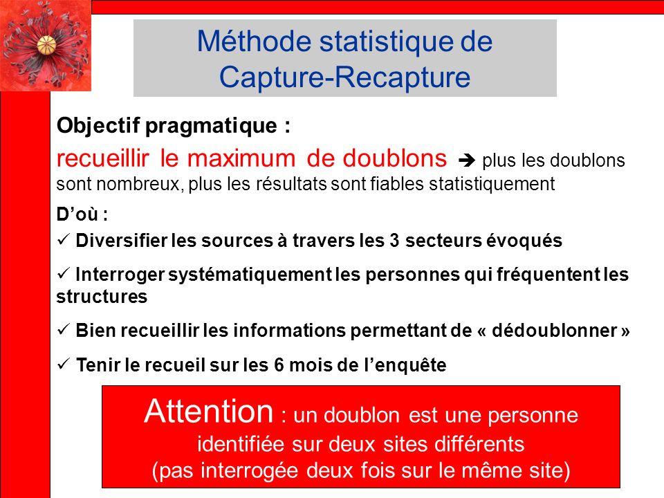 Méthode statistique de Capture-Recapture Objectif pragmatique : recueillir le maximum de doublons plus les doublons sont nombreux, plus les résultats