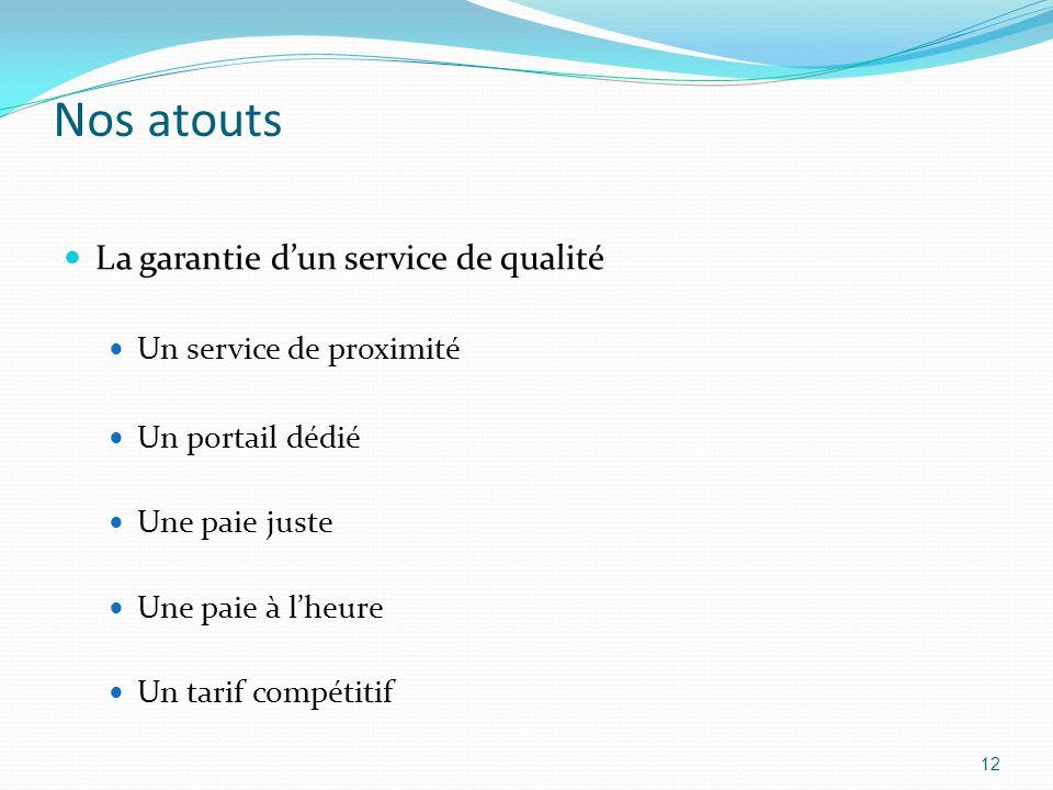 Nos atouts La garantie dun service de qualité Un service de proximité Un portail dédié Une paie juste Une paie à lheure Un tarif compétitif 12