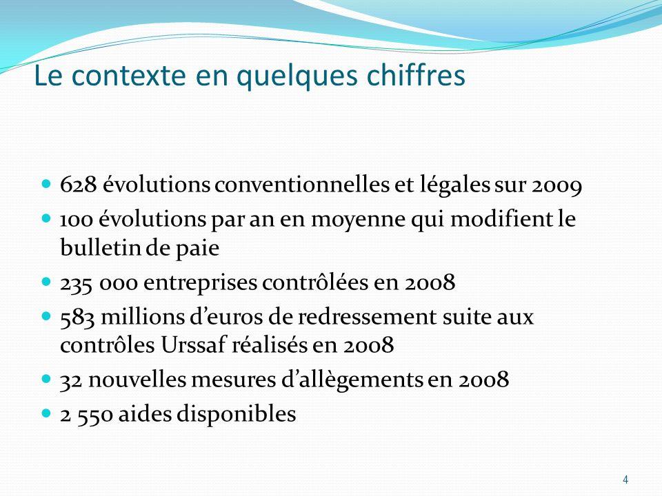 Le contexte en quelques chiffres 628 évolutions conventionnelles et légales sur 2009 100 évolutions par an en moyenne qui modifient le bulletin de pai