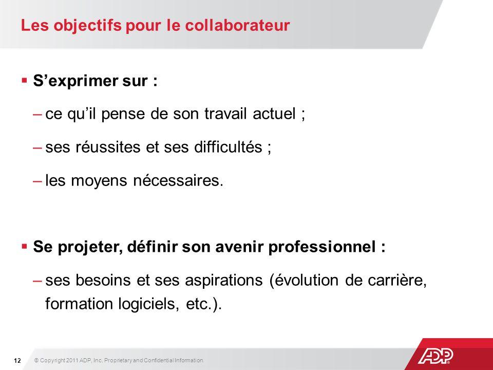 Les objectifs pour le collaborateur Sexprimer sur : –ce quil pense de son travail actuel ; –ses réussites et ses difficultés ; –les moyens nécessaires
