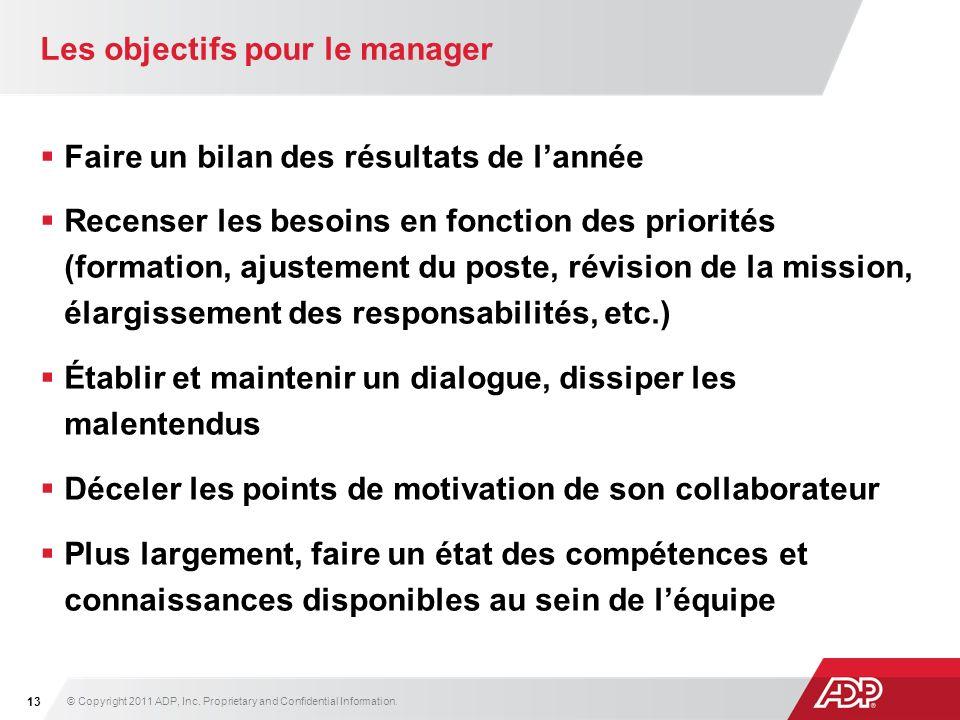 Les objectifs pour le manager Faire un bilan des résultats de lannée Recenser les besoins en fonction des priorités (formation, ajustement du poste, r