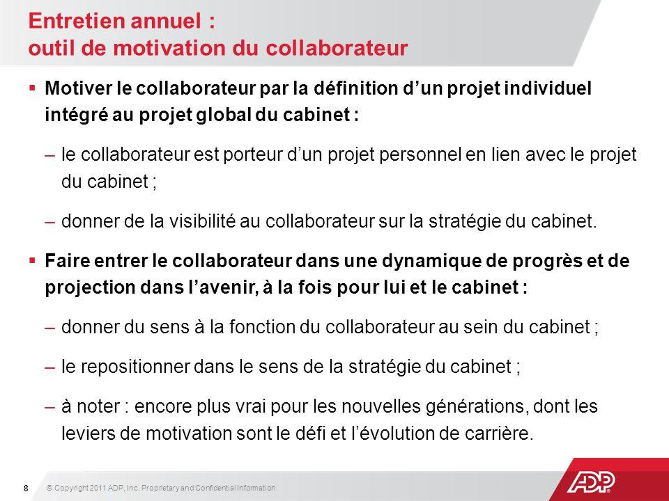 Entretien annuel : outil de motivation du collaborateur Motiver le collaborateur par la définition dun projet individuel intégré au projet global du c