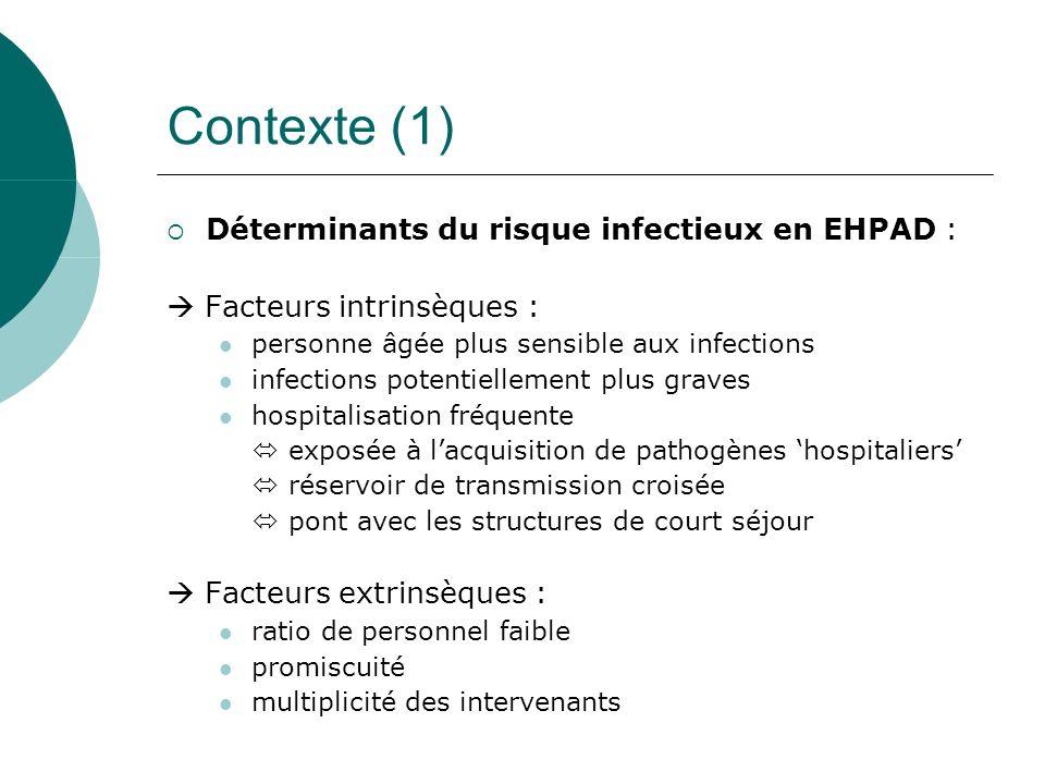 Contexte (2) o Prévalence des infections en EHPAD : Anglo-Saxons : de 1,6 à 32,7% Belgique, 1993 : 9,9% France, ORIG, 2006-2007 : 11,2% o Infections les plus fréquentes : infections urinaires / infections respiratoires // o Consommation ATB : élevée (données ESAC) : () 5,9% et 30% souvent inappropriée