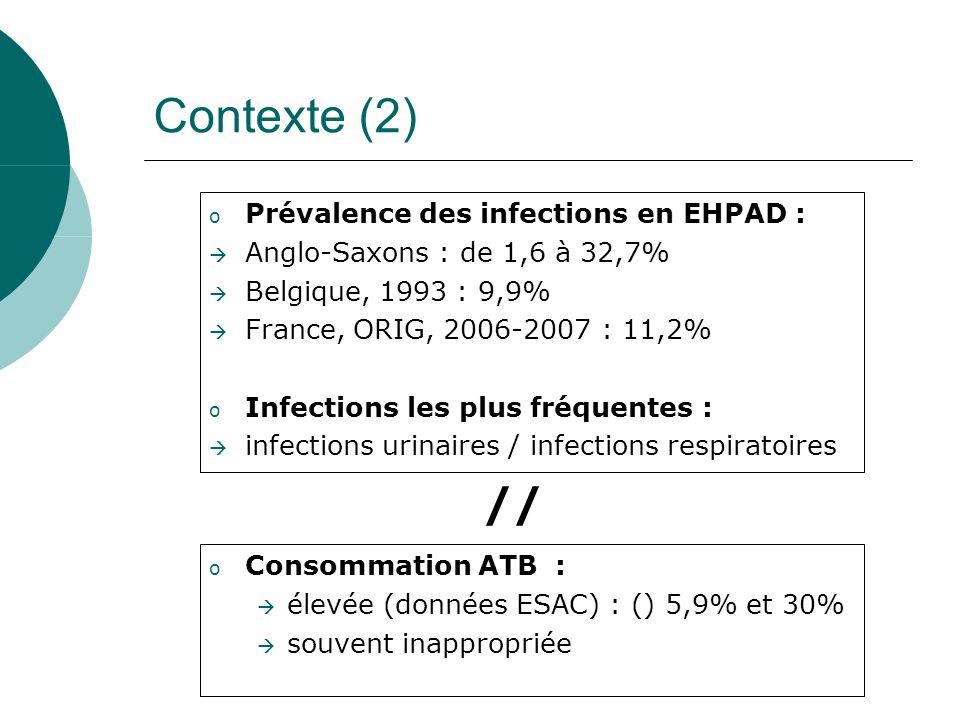 Contexte (2) o Prévalence des infections en EHPAD : Anglo-Saxons : de 1,6 à 32,7% Belgique, 1993 : 9,9% France, ORIG, 2006-2007 : 11,2% o Infections l