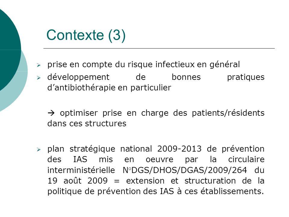 Contexte (3) prise en compte du risque infectieux en général développement de bonnes pratiques dantibiothérapie en particulier optimiser prise en char