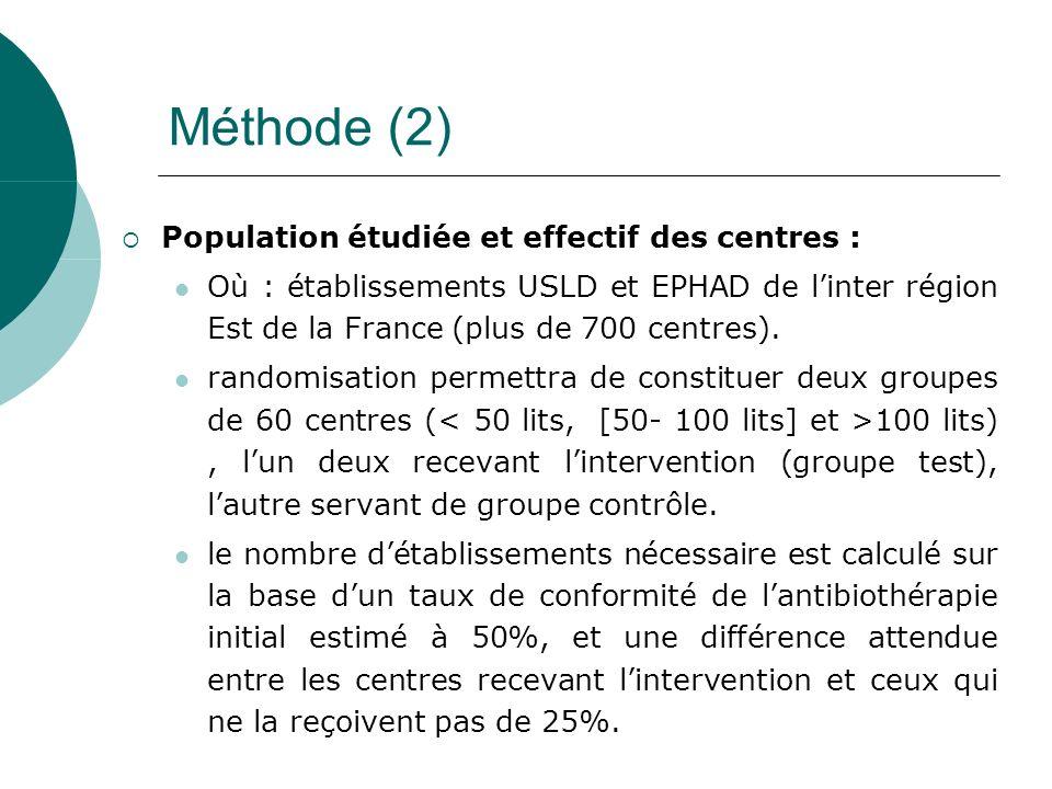 Méthode (2) Population étudiée et effectif des centres : Où : établissements USLD et EPHAD de linter région Est de la France (plus de 700 centres). ra