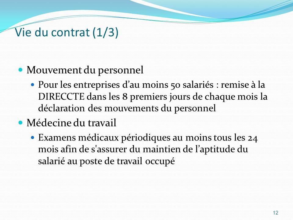 Vie du contrat (1/3) Mouvement du personnel Pour les entreprises dau moins 50 salariés : remise à la DIRECCTE dans les 8 premiers jours de chaque mois