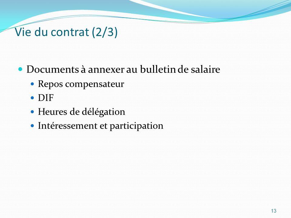 Vie du contrat (2/3) Documents à annexer au bulletin de salaire Repos compensateur DIF Heures de délégation Intéressement et participation 13