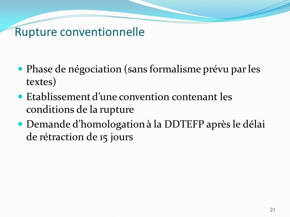 Rupture conventionnelle Phase de négociation (sans formalisme prévu par les textes) Etablissement dune convention contenant les conditions de la ruptu