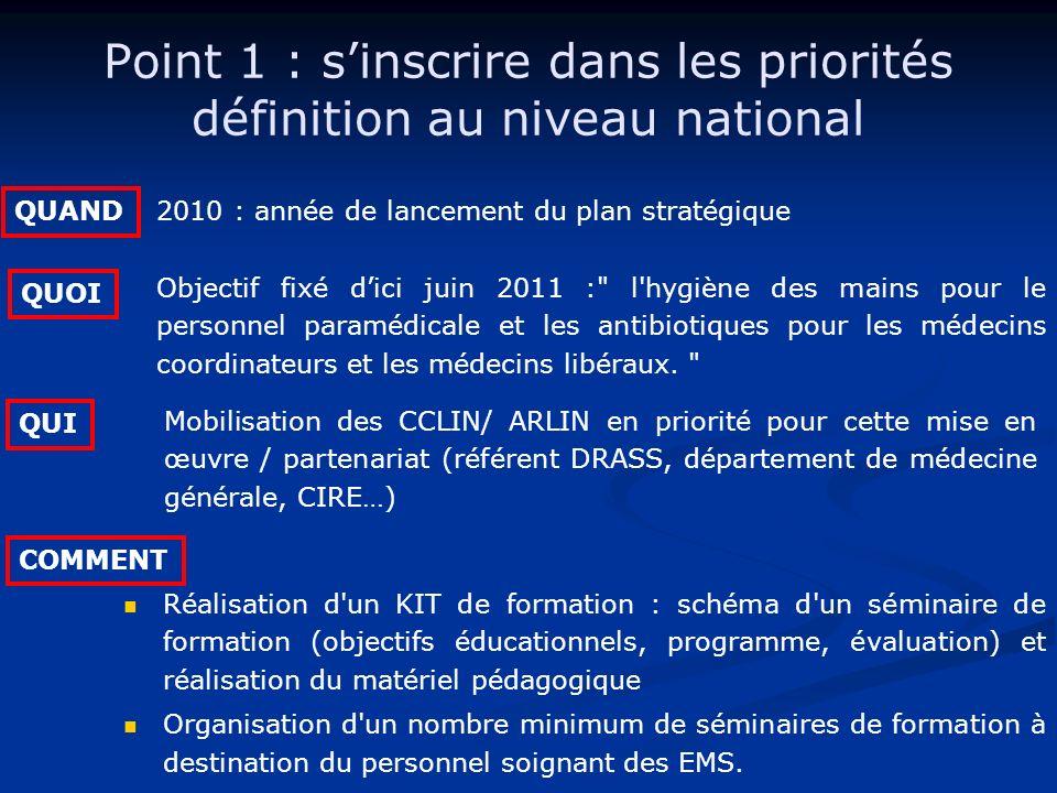 Point 1 : sinscrire dans les priorités définition au niveau national Réalisation d'un KIT de formation : schéma d'un séminaire de formation (objectifs