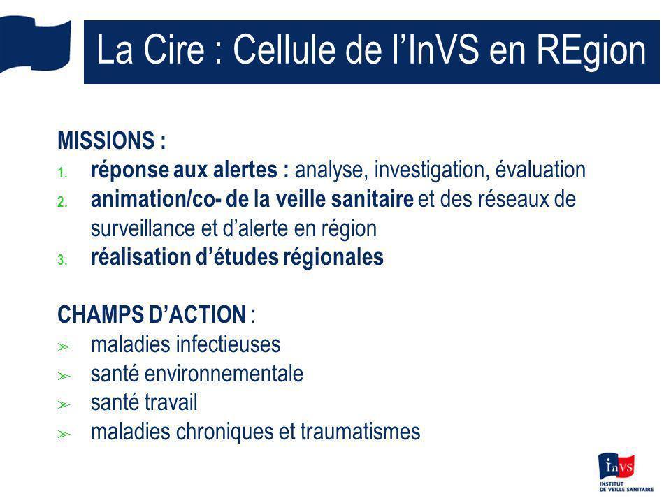 2 MISSIONS : 1. réponse aux alertes : analyse, investigation, évaluation 2. animation/co- de la veille sanitaire et des réseaux de surveillance et dal