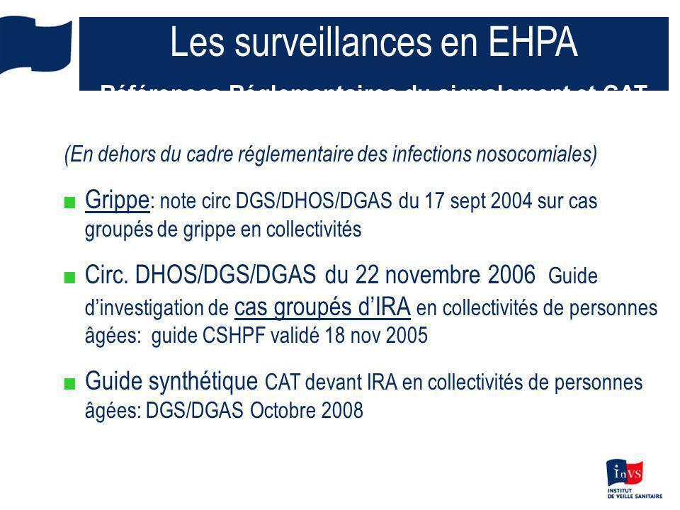 3 ARS et CIRE Les surveillances en EHPA Références Réglementaires du signalement et CAT (En dehors du cadre réglementaire des infections nosocomiales) n Grippe : note circ DGS/DHOS/DGAS du 17 sept 2004 sur cas groupés de grippe en collectivités n Circ.