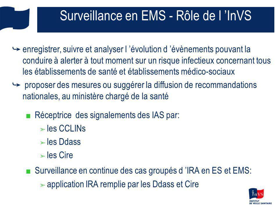 4 ARS et CIRE Surveillance en EMS - Rôle de l InVS åenregistrer, suivre et analyser l évolution d évènements pouvant la conduire à alerter à tout mome
