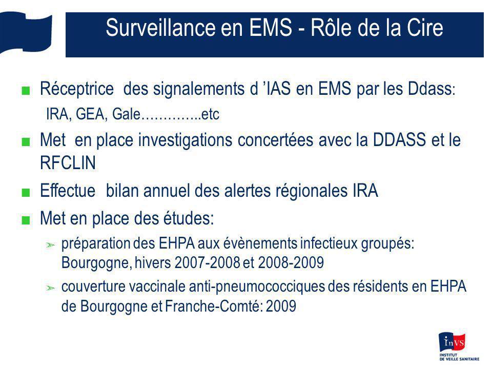 5 ARS et CIRE Surveillance en EMS - Rôle de la Cire n Réceptrice des signalements d IAS en EMS par les Ddass : IRA, GEA, Gale…………..etc n Met en place investigations concertées avec la DDASS et le RFCLIN n Effectue bilan annuel des alertes régionales IRA n Met en place des études: ã préparation des EHPA aux évènements infectieux groupés: Bourgogne, hivers 2007-2008 et 2008-2009 ã couverture vaccinale anti-pneumococciques des résidents en EHPA de Bourgogne et Franche-Comté: 2009