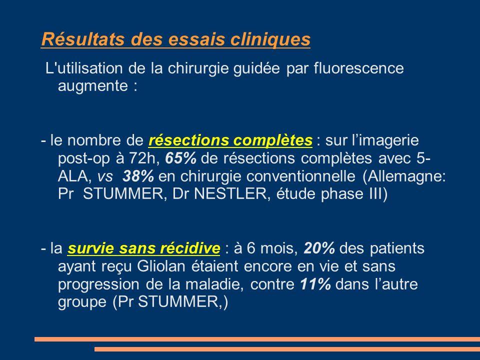 Résultats des essais cliniques L'utilisation de la chirurgie guidée par fluorescence augmente : - le nombre de résections complètes : sur limagerie po