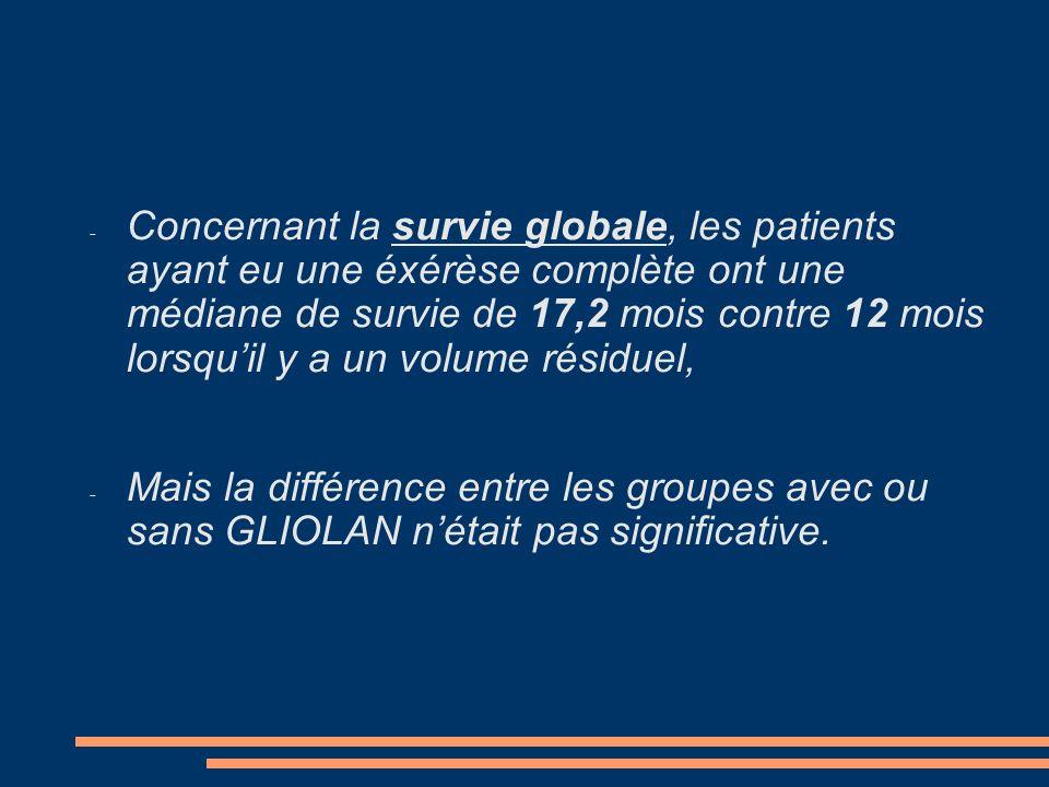 - Concernant la survie globale, les patients ayant eu une éxérèse complète ont une médiane de survie de 17,2 mois contre 12 mois lorsquil y a un volum