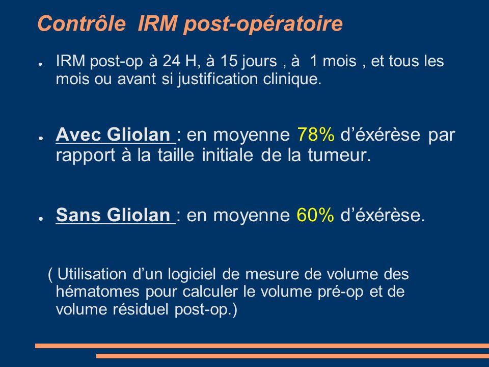 Contrôle IRM post-opératoire IRM post-op à 24 H, à 15 jours, à 1 mois, et tous les mois ou avant si justification clinique. Avec Gliolan : en moyenne