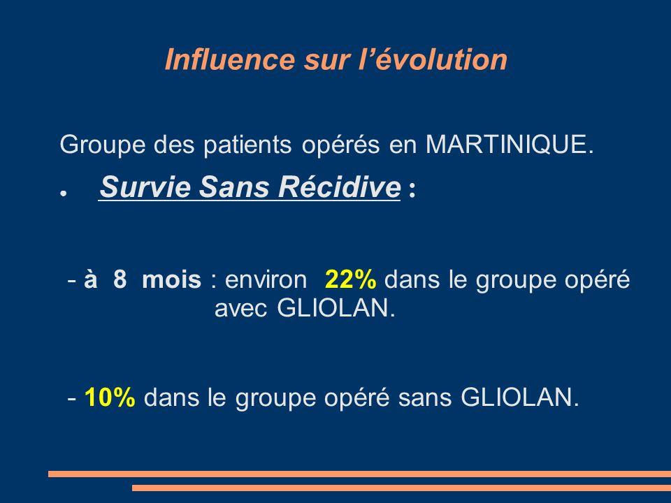 Influence sur lévolution Groupe des patients opérés en MARTINIQUE. Survie Sans Récidive : - à 8 mois : environ 22% dans le groupe opéré avec GLIOLAN.