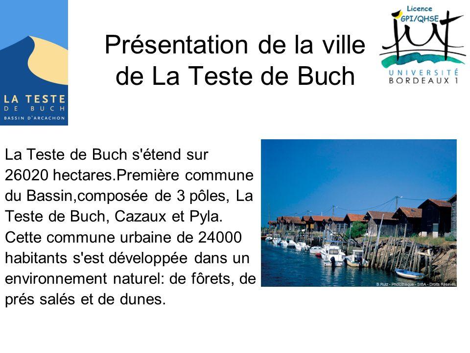 Présentation de la ville de La Teste de Buch La Teste de Buch s'étend sur 26020 hectares.Première commune du Bassin,composée de 3 pôles, La Teste de B