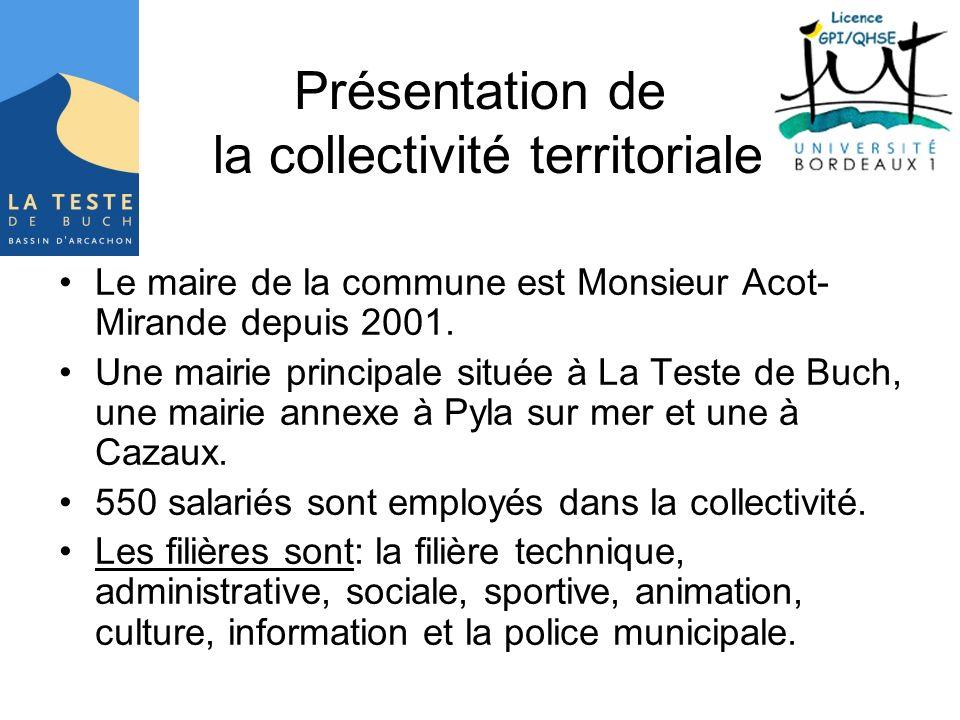 Présentation de la collectivité territoriale Le maire de la commune est Monsieur Acot- Mirande depuis 2001. Une mairie principale située à La Teste de