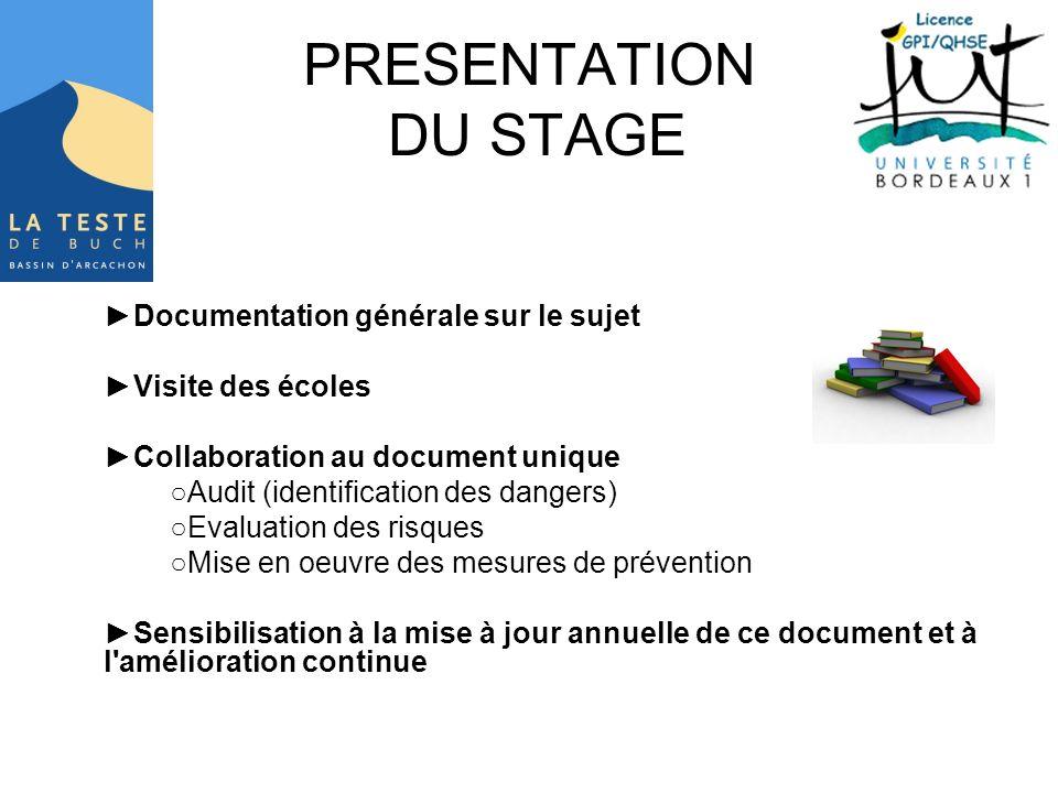 PRESENTATION DU STAGE Documentation générale sur le sujet Visite des écoles Collaboration au document unique Audit (identification des dangers) Evalua