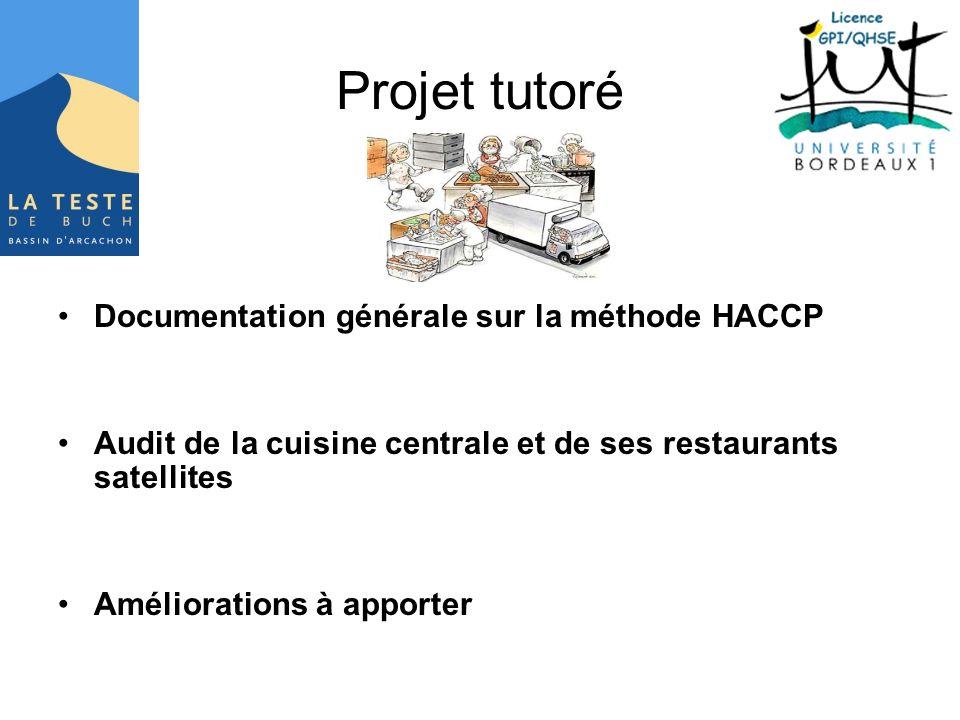 Projet tutoré Documentation générale sur la méthode HACCP Audit de la cuisine centrale et de ses restaurants satellites Améliorations à apporter