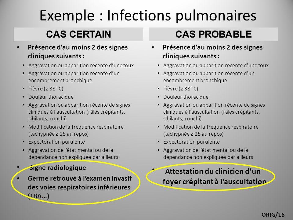 ORIG/16 Exemple : Infections pulmonaires CAS CERTAIN Présence dau moins 2 des signes cliniques suivants : Aggravation ou apparition récente dune toux