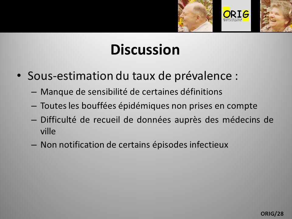 ORIG/28 Discussion Sous-estimation du taux de prévalence : – Manque de sensibilité de certaines définitions – Toutes les bouffées épidémiques non pris