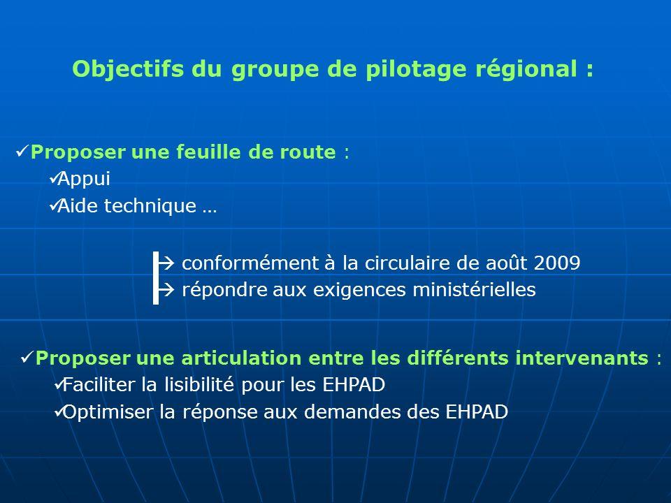 Objectifs du groupe de pilotage régional : Proposer une feuille de route : Appui Aide technique … conformément à la circulaire de août 2009 répondre aux exigences ministérielles Proposer une articulation entre les différents intervenants : Faciliter la lisibilité pour les EHPAD Optimiser la réponse aux demandes des EHPAD