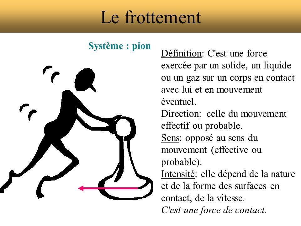 Le frottement Système : pion Définition: C'est une force exercée par un solide, un liquide ou un gaz sur un corps en contact avec lui et en mouvement