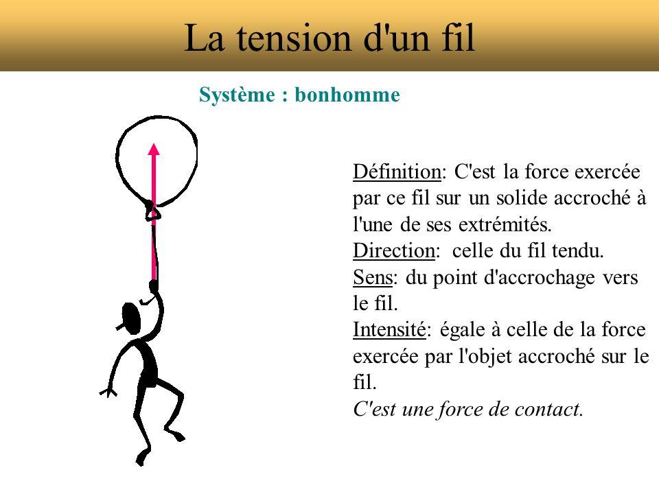 La tension d'un fil Système : bonhomme Définition: C'est la force exercée par ce fil sur un solide accroché à l'une de ses extrémités. Direction: cell