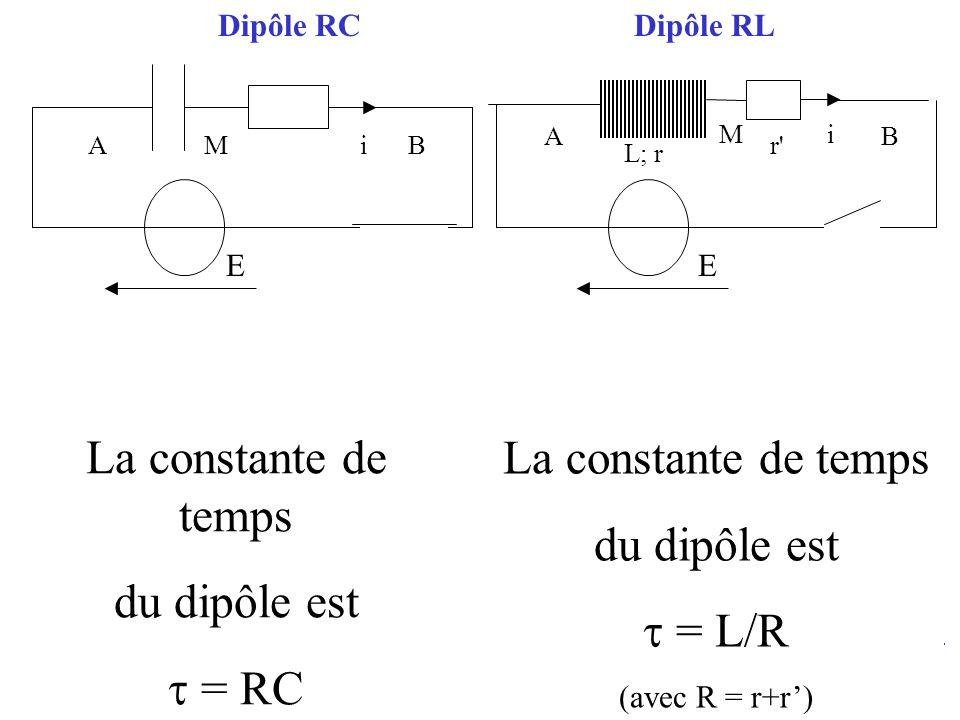 L; r AB r' i M Dipôle RCDipôle RL A la fermeture de linterrupteur E - u c - u R = 0 soit E - u c - RC (d u c /dt) = 0 L'équation différentielle vérifi