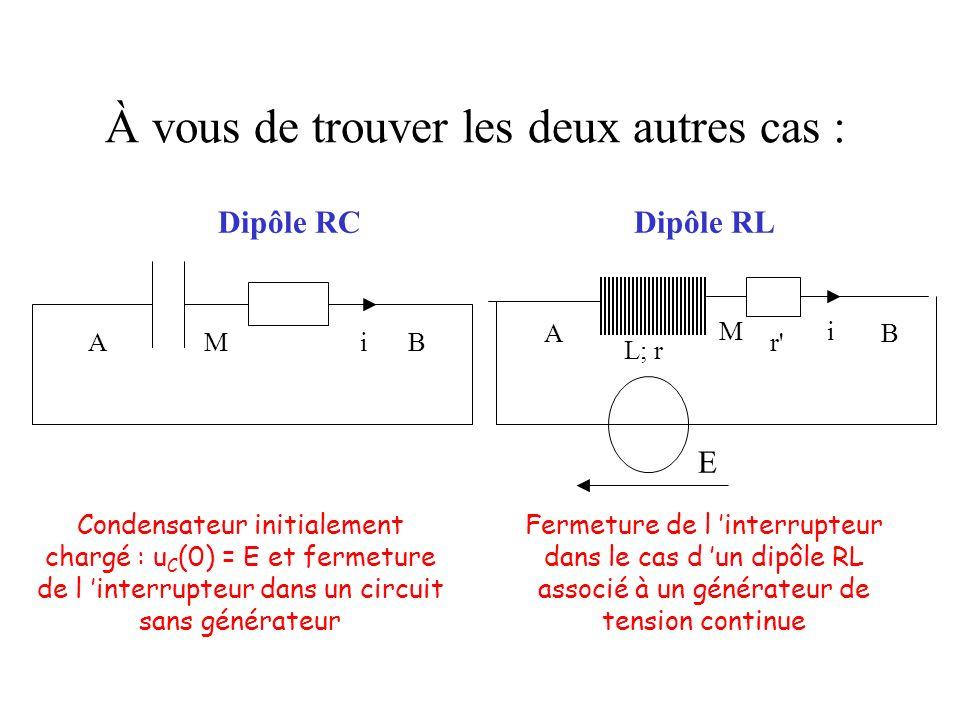 Dipôle RCDipôle RL À vous de trouver les deux autres cas : L; r AB r' i M E A M Bi Condensateur initialement chargé : u C (0) = E et fermeture de l in