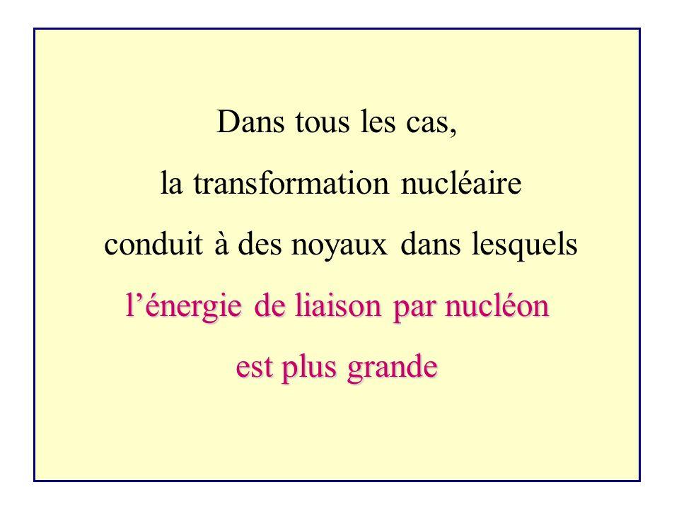 56 Fe 238 U 2H2H A = N+Z E Liaison /A Courbe d Aston Fusion : 2 petits noyaux forment un noyau plus gros Fission : un gros noyau se fractionne en plusieurs noyaux plus petits Dans tous les cas, la transformation nucléaire conduit à des noyaux dans lesquels lénergie de liaison par nucléon est plus grande