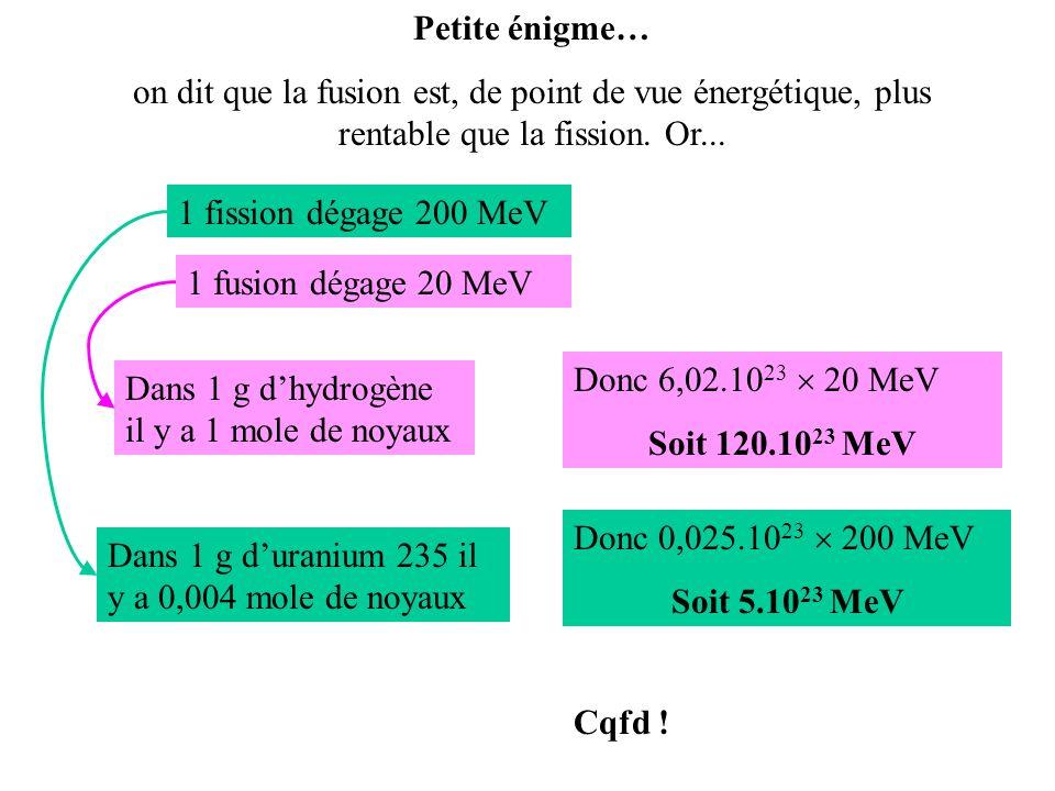 Cas de la Fission Le noyau duranium 235 est fissile, le bilan dune fission est par exemple : 235 U A X 1 + 235-A X 2 noyau 235 U 235 nucléons séparés