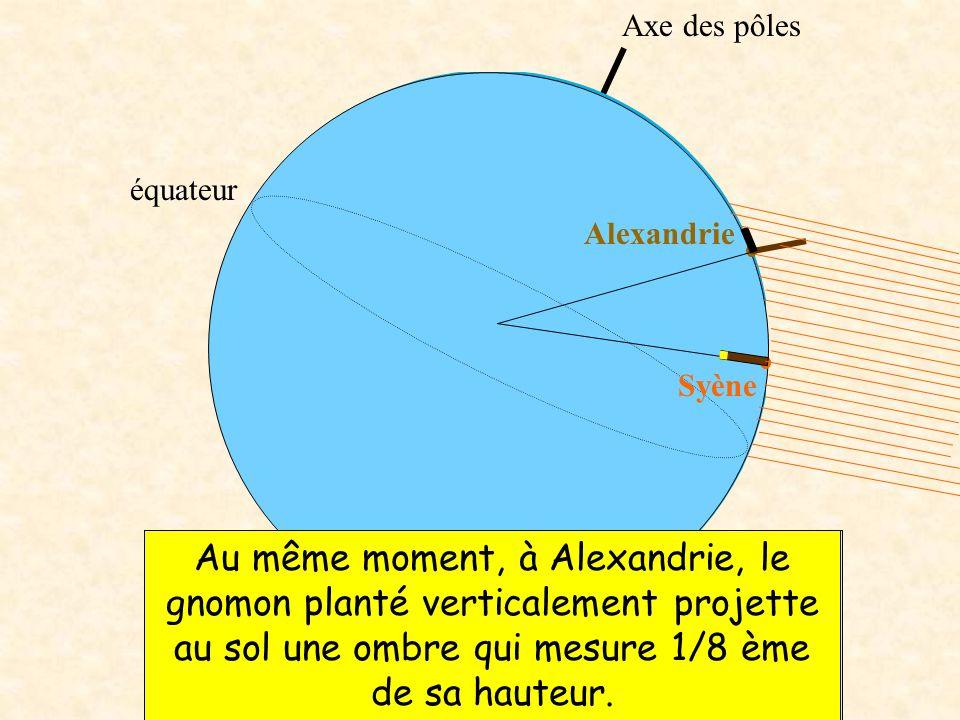 Syène Alexandrie Axe des pôles Un gnomon est planté verticalement dans le sol à Alexandrie équateur Un puits est creusé verticalement dans le sol à Syène Le soleil est si éloigné de la Terre que lon peut considérer que ses rayons arrivent parallèles entre eux A midi, au solstice dété, les rayons solaires éclairent le fond d un puits à Syène Au même moment, à Alexandrie, le gnomon planté verticalement projette au sol une ombre qui mesure 1/8 ème de sa hauteur.
